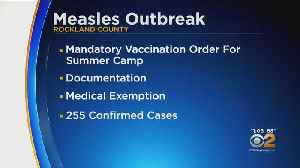 Rockland County Mandates Vaccinations For Summer Camp [Video]