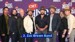 Big Winners From the 2019 CMT Music Awards [Video]