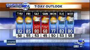 Scattered storms will end overnight [Video]