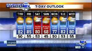 Mostly sunny and warm Thursday, with only a few isolated PM storms [Video]