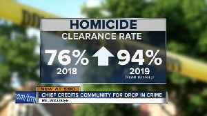 Milwaukee homicides are down 32 percent so far from 2018, police chief says [Video]