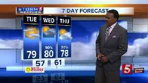 Lelan's early morning forecast: Tuesday, June 11, 2019 [Video]