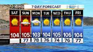 FORECAST: Extreme heat eases up [Video]