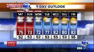 Storms for the weekend! [Video]