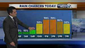 South Florida Tuesday morning forecast (6/18/19) [Video]
