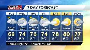 Video: Scattered showers to last through work week [Video]