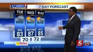 Lelan's early morning forecast: Tuesday, June 18, 2019 [Video]