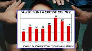 Suicide rates on rise; health care providers urge people to talk about mental health [Video]