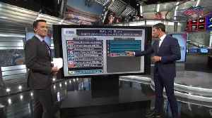 NFL Network's David Carr compares his wide receiver rankings vs. top earners at the position [Video]