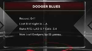 Rockies Lose Another Series To The Dodgers [Video]