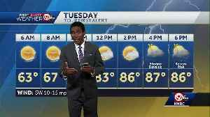 Scattered storms possible Tuesday afternoon, evening [Video]