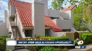 Report: Steep drop in housing affordability [Video]