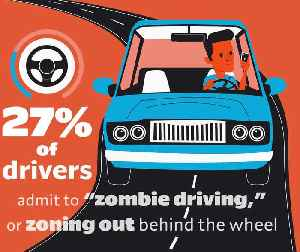 This Many People Admit To Being 'Zombie Drivers' [Video]