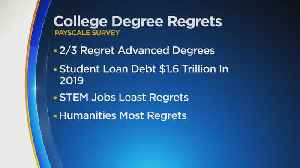 Two-Thirds Of American Employees Regret Their College Degrees, Survey Says [Video]