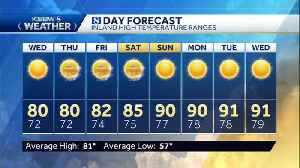 Mostly sunny and slightly cooler esp. inland [Video]