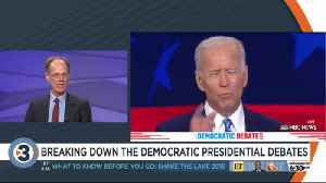 Voters get first chance to evaluate Democratic presidential candidates [Video]
