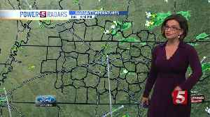 Bree's Evening Forecast: Tues., July 2, 2019 [Video]