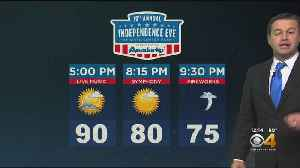 Slim Chance For Thunderstorms, Mainly Just Hot [Video]