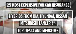 Most and least expensive cars to insure [Video]