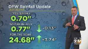 Rain Moves Out; Sun And Heat Resume [Video]
