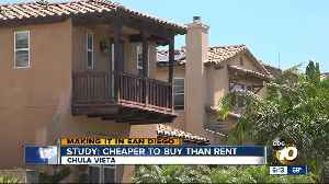 Study: Cheaper to buy than rent in Chula Vista [Video]