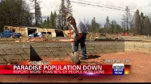 Paradise population decreases 90% since Camp Fire [Video]