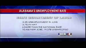Alabama Unemployment Rate Declines - 7/19/19 [Video]