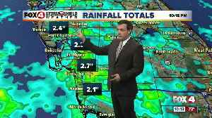 Forecast: One last day of afternoon and evening storms before a change in our weather pattern [Video]