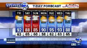 More storms across Colorado with a warm weekend ahead [Video]