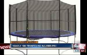Trampolines sold on Amazon, Wayfair recalled due to fall, injury hazard [Video]