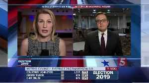 Nashville Mayoral Race: Election results coverage [Video]