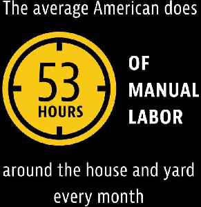 How Many Hours of Labor Do Americans Do at Home? [Video]