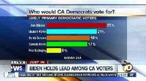 Poll: California Democratic voters leaning towards Biden [Video]