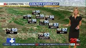 Noticeably cooler temperatures later this week [Video]