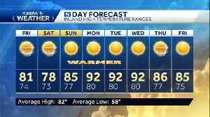 Thursday p.m KSBW Weather Forecast 08.08.19 [Video]