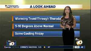 Monday Weather Forecast - One News Page [US] VIDEO