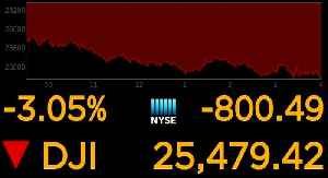 News video: Dow tumbles 800 points after bond market flashes a recession warning