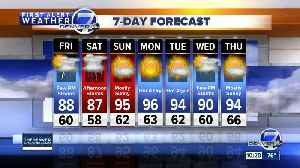 Near-record temperatures next week across Front Range [Video]
