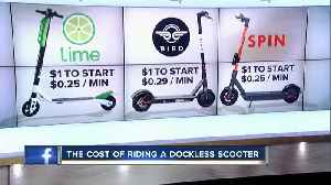 Electric Scooters in Milwaukee: Breaking down the prices. [Video]