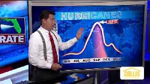 Tracking the Tropics | August 16 Evening Update [Video]