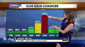 Jesse Ritka's 6pm Saturday Forecast [Video]