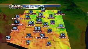 Record heat expected next week [Video]