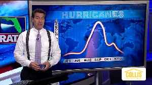 Tracking the Tropics | August 19 Evening Update [Video]