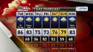 Brett's Forecast 8-19 [Video]