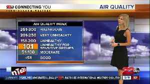 One more day in the 90's before our next heatwave [Video]