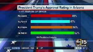 President's approval rating slipping in Arizona [Video]