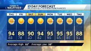 Wednesday p.m KSBW Weather Forecast 08.21.19 [Video]