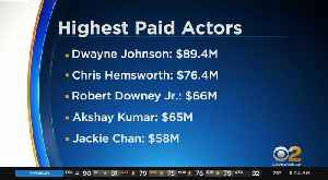 World's Highest Paid Actors [Video]