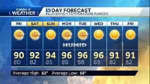 Thursday p.m KSBW Weather Forecast 08.22.19 [Video]