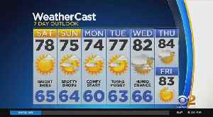 New York Weather: 8/24 CBS2 Morning Weather Headlines [Video]